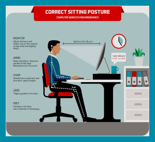 Download our free Office Ergonomics poster